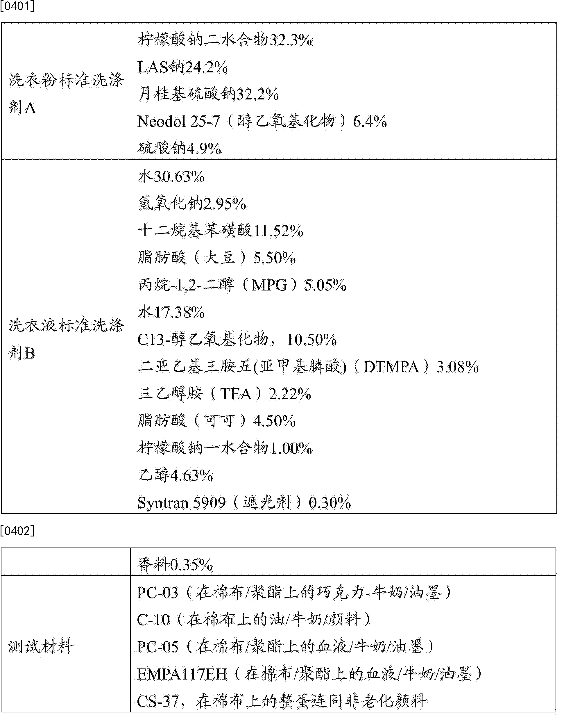 Figure CN104271726BD00481