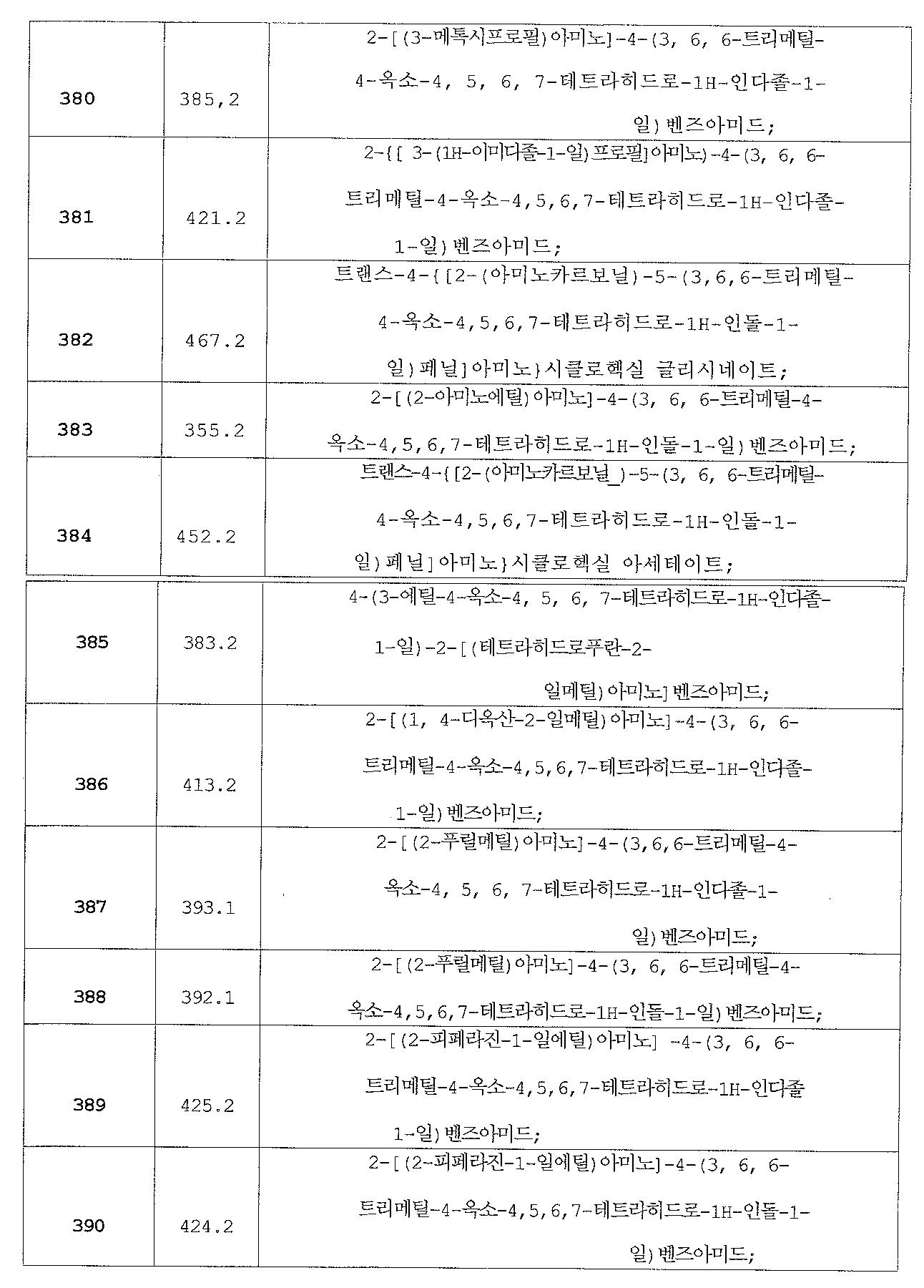 Figure 112013069739518-pat00098