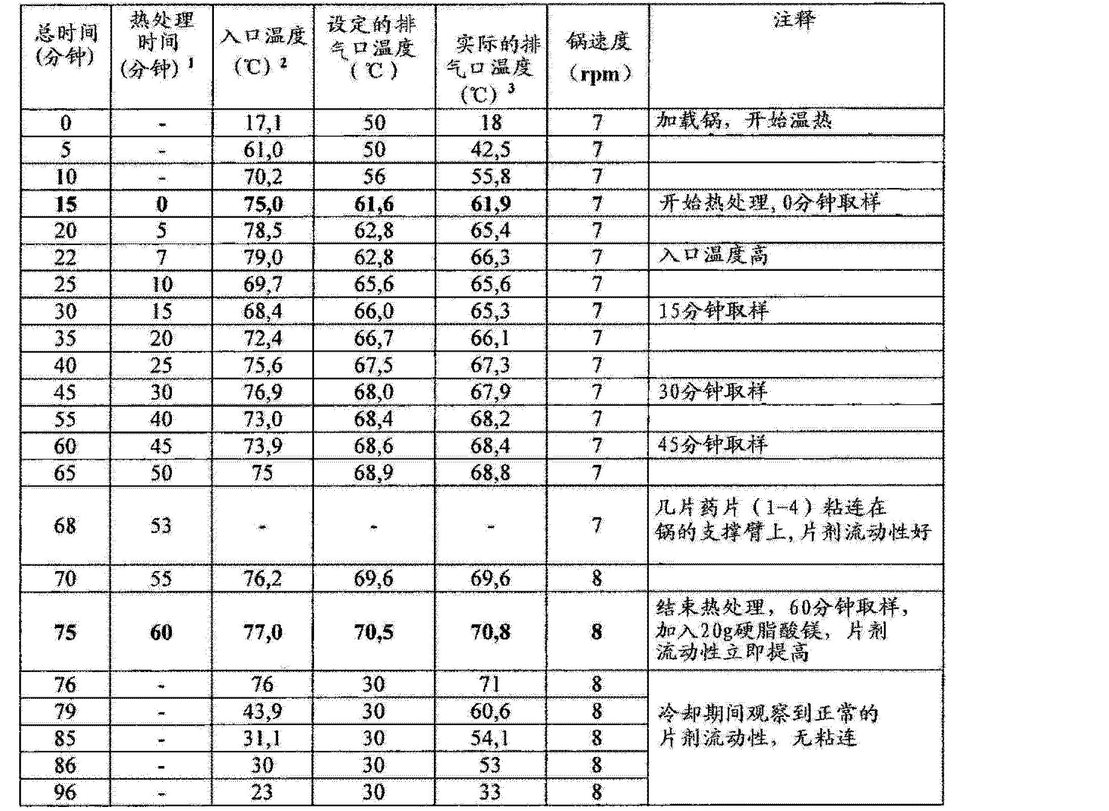 Figure CN102657630AD00971