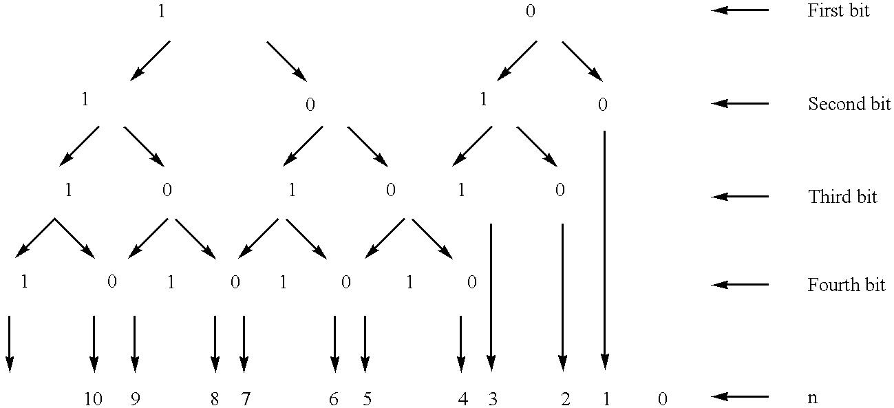 Figure US06405136-20020611-C00001