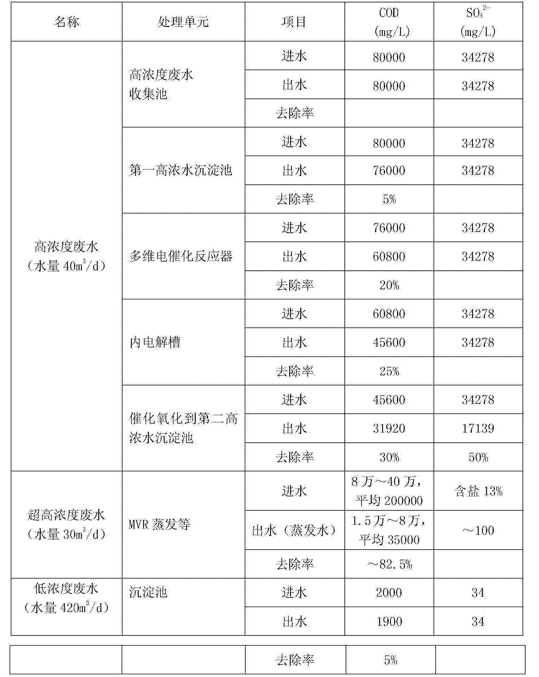 Figure CN105060598BD00071