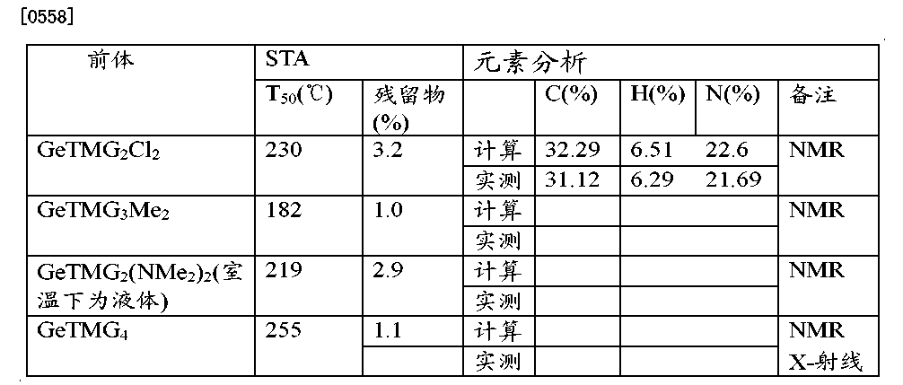 Figure CN102352488BD00582