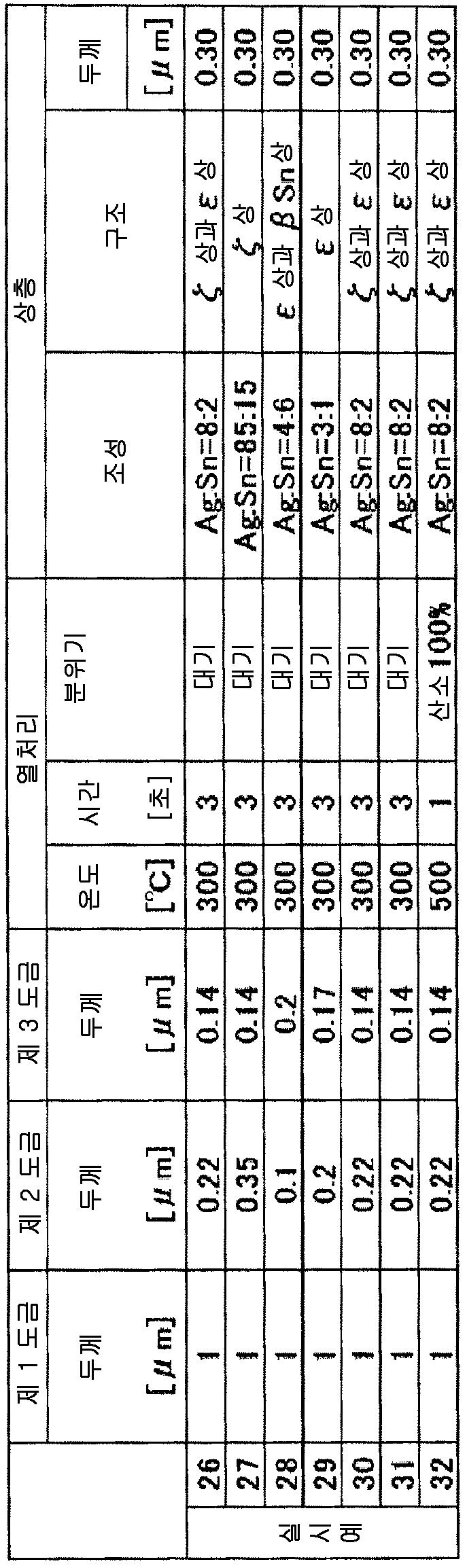 Figure 112015035088745-pct00012