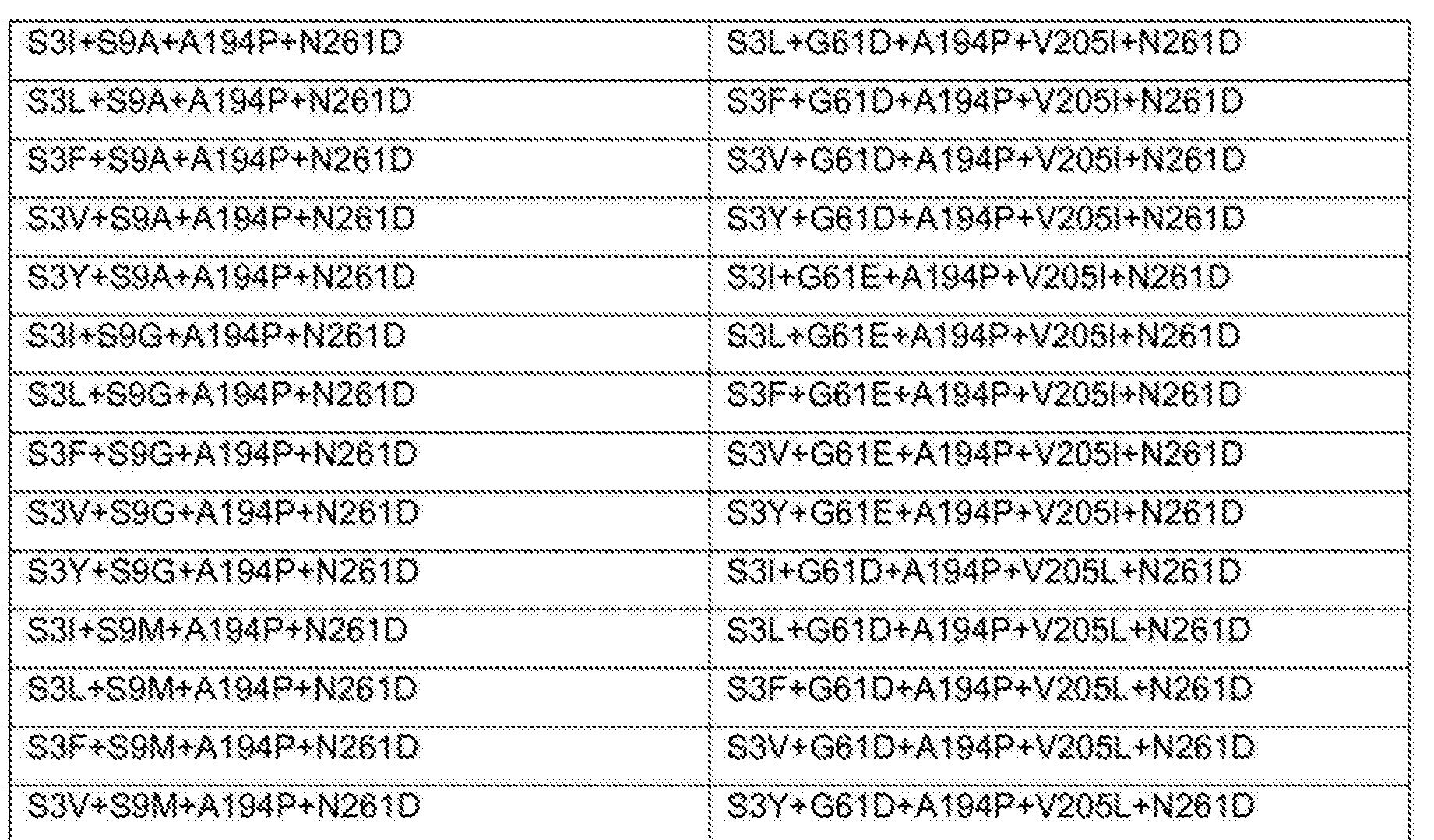 Figure CN105874067AD00251