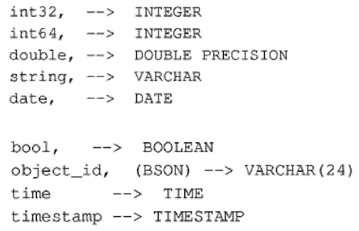 Figure CN104160394AD00271