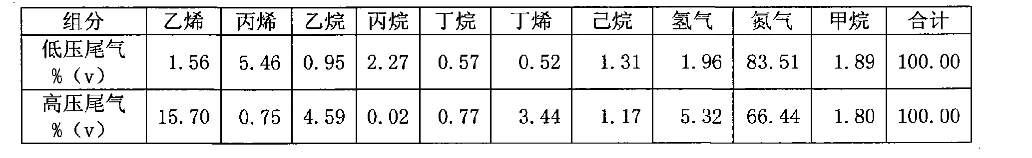 Figure CN102389682AD00081