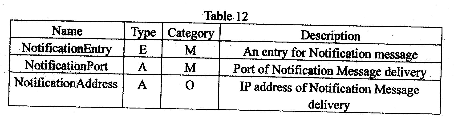 Figure 112011042521246-pat00047