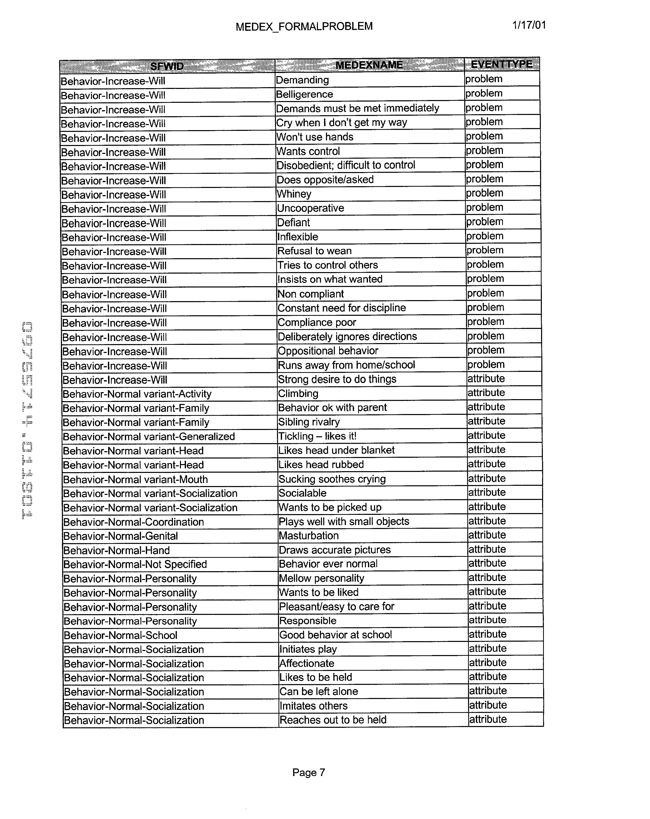 Figure US20030061072A1-20030327-P00736