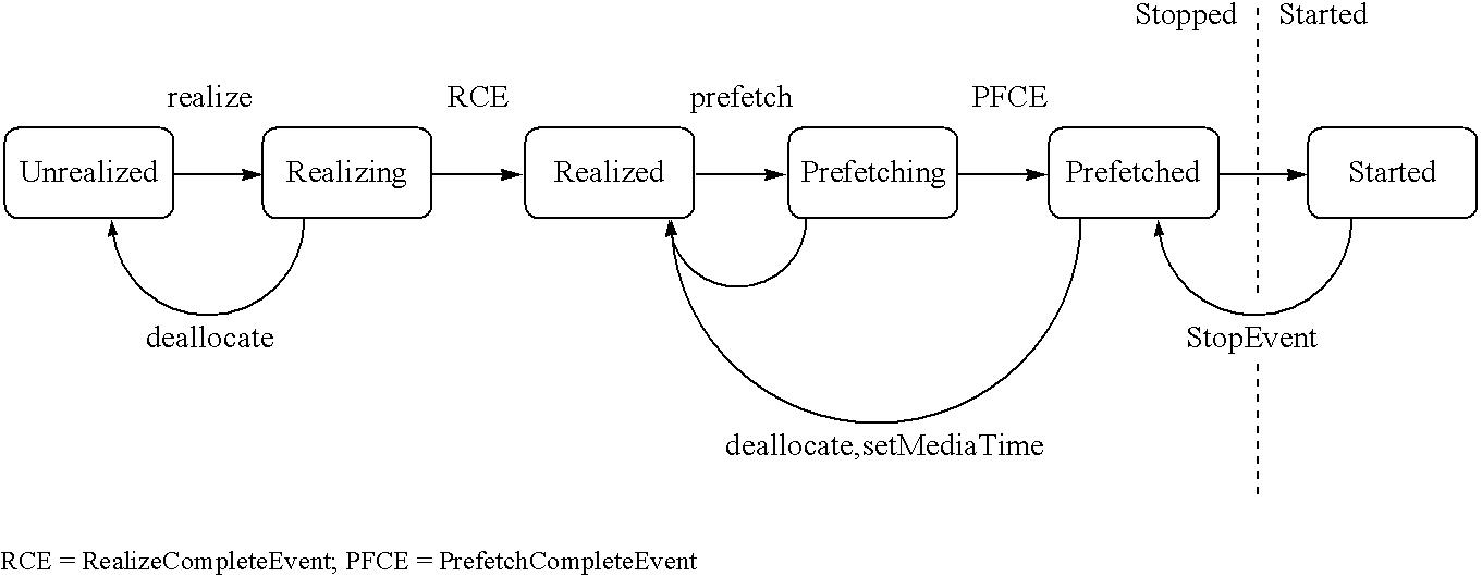 Figure US06944185-20050913-C00003