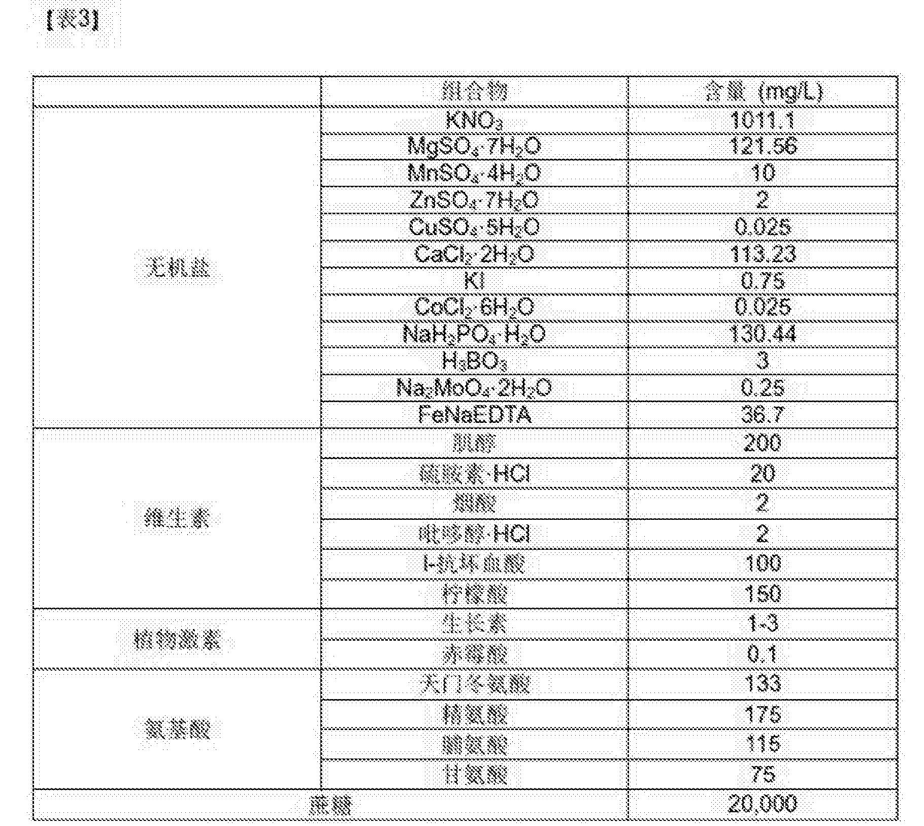 Figure CN103889397BD00091