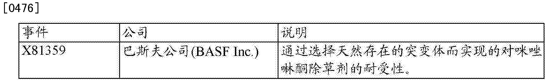 Figure CN105473605AD01221
