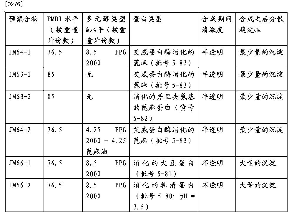 Figure CN102439056BD00461