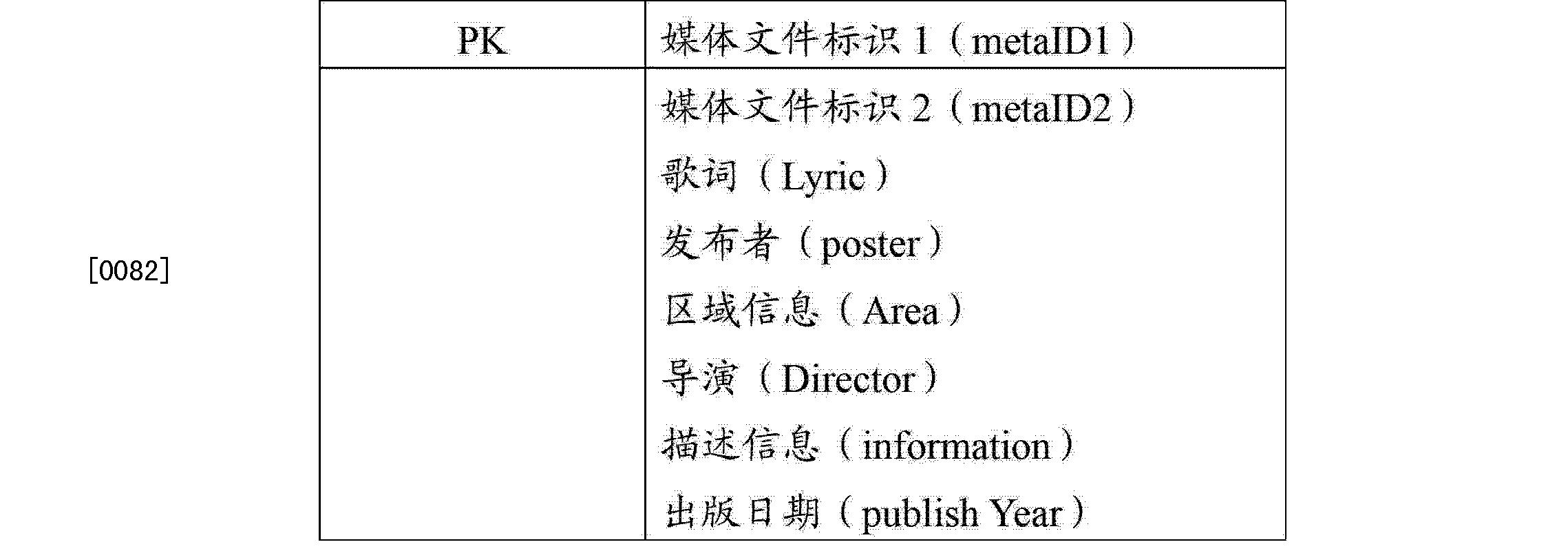 Figure CN103902551AD00091