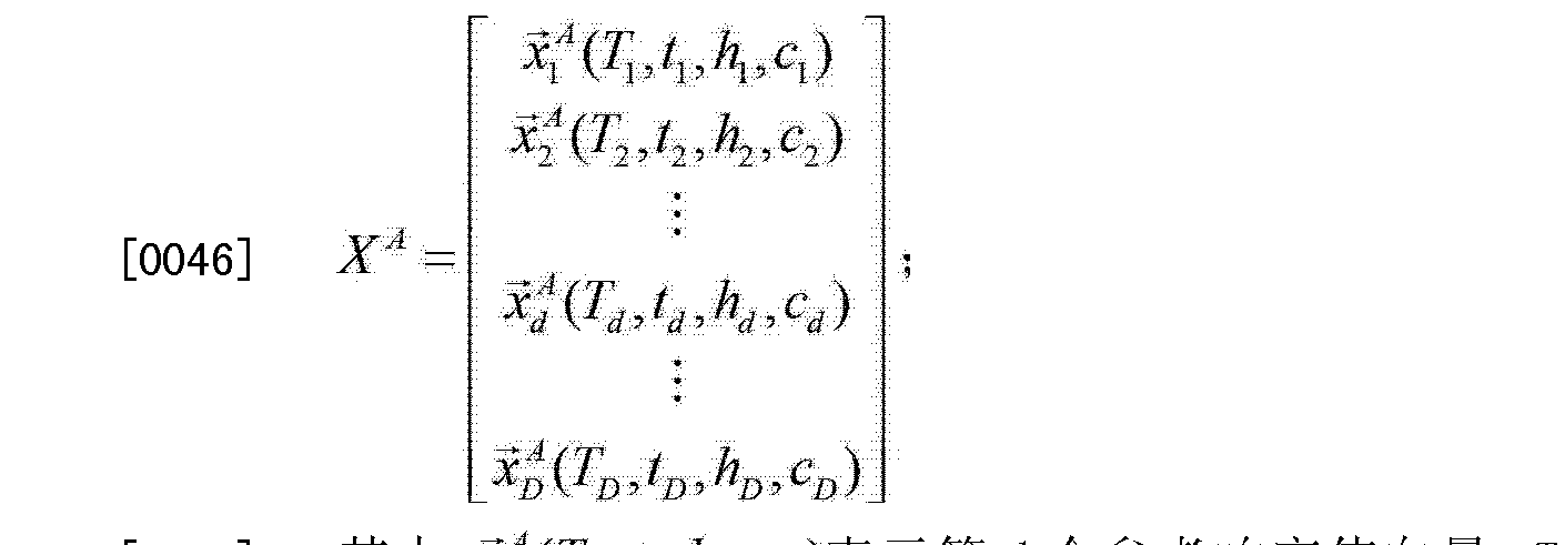 Figure CN102944583AD00131