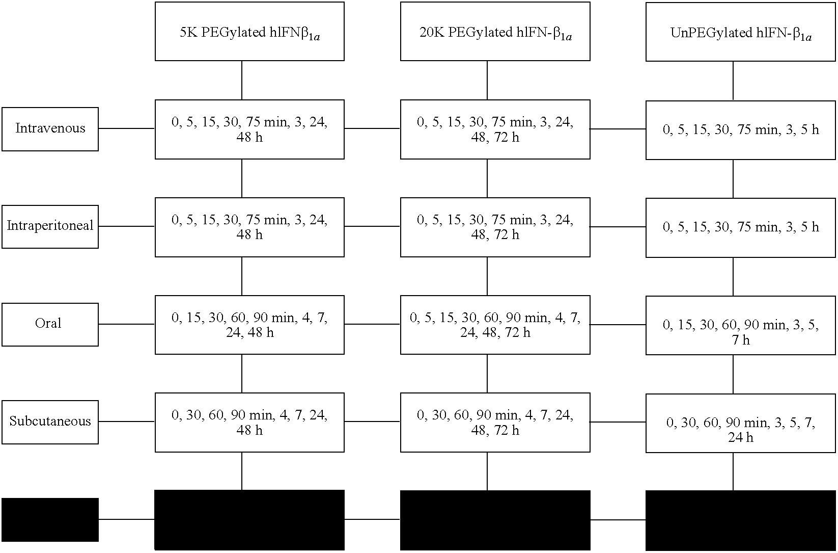 Figure US20090104150A1-20090423-C00004