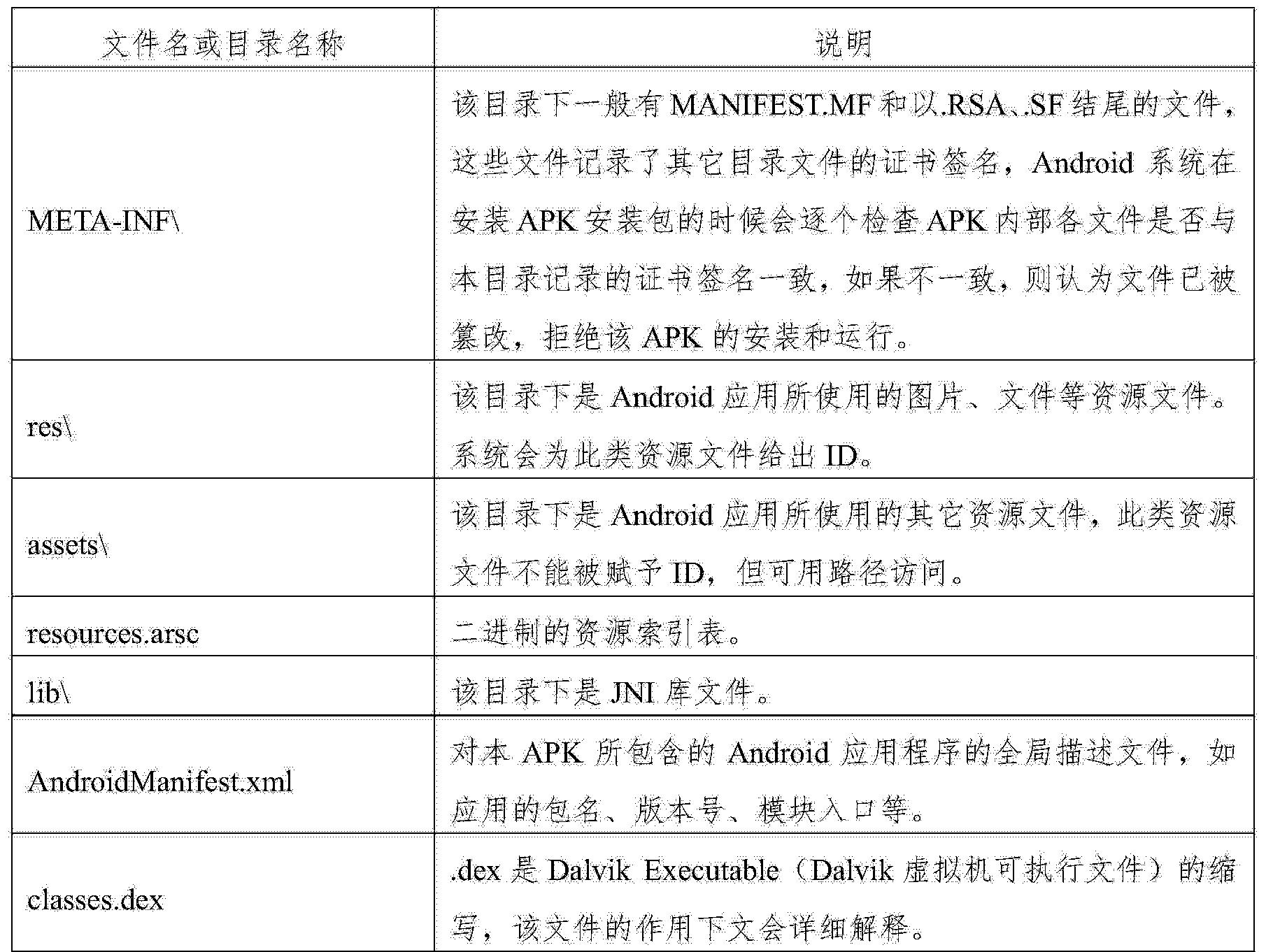 Figure CN104462879AD00071