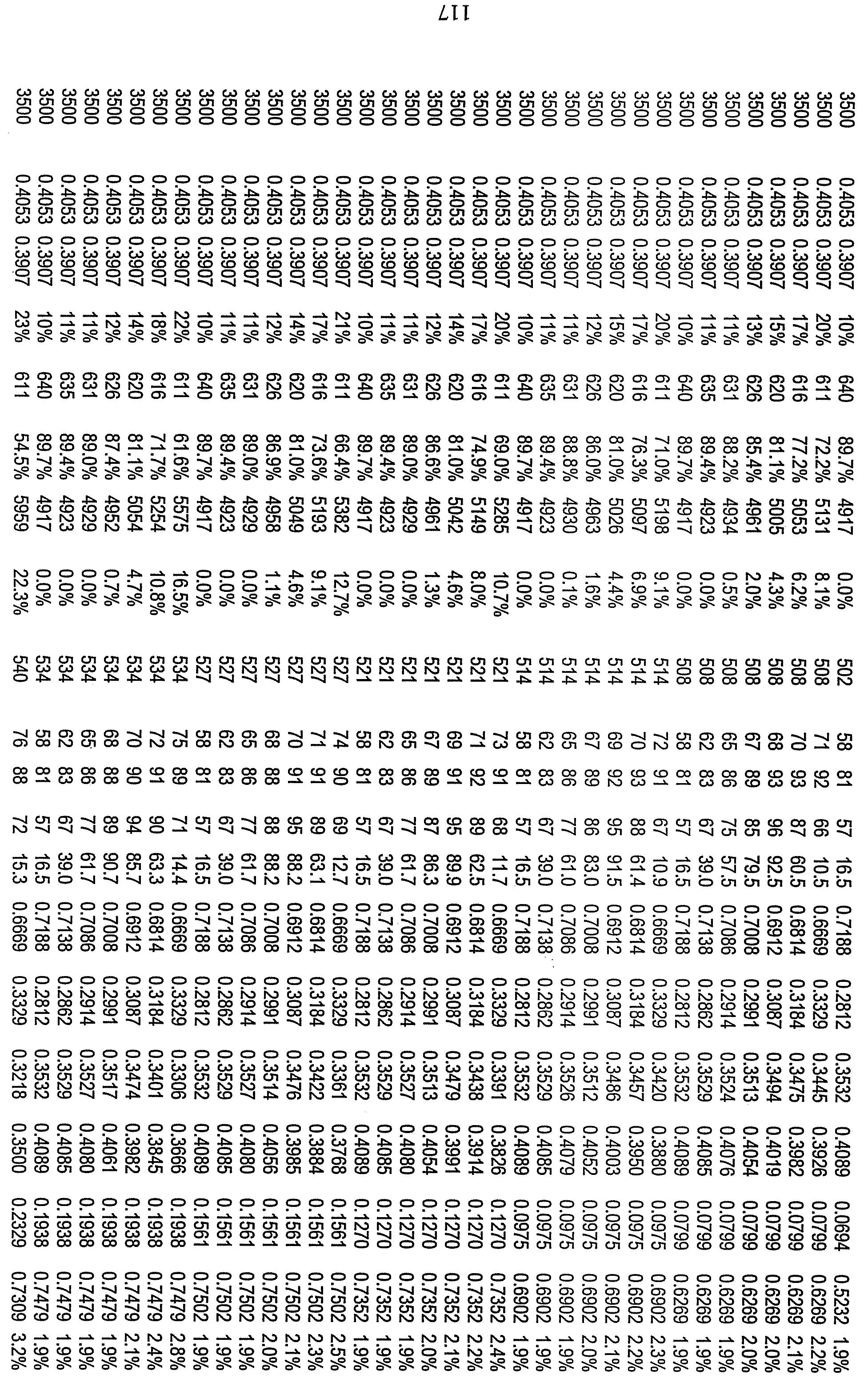 Figure 112010029469117-pct00083