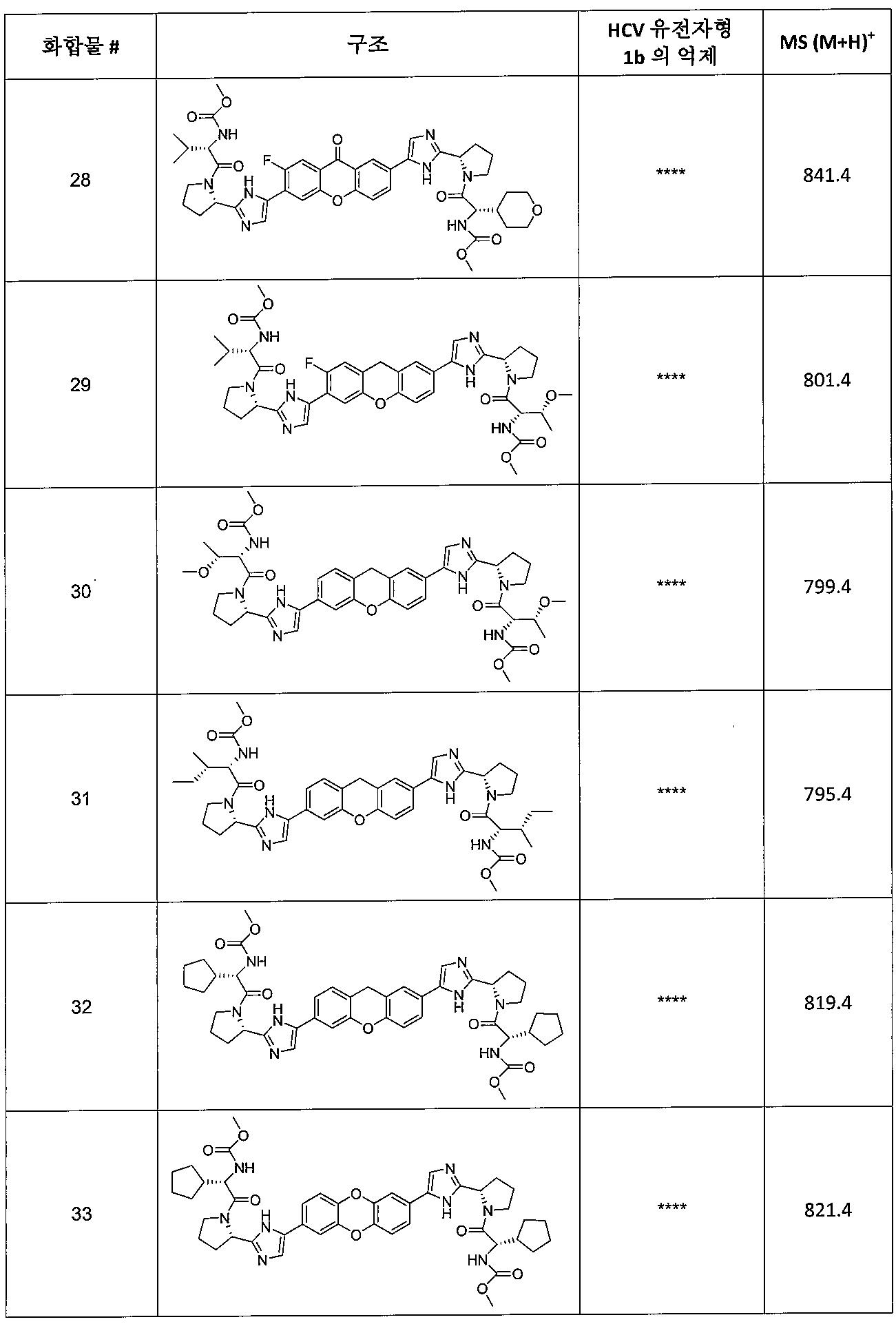Figure pct00312