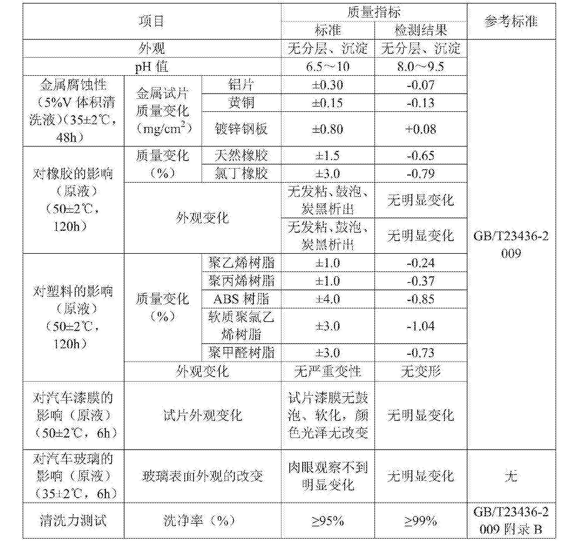Figure CN106318689BD00071