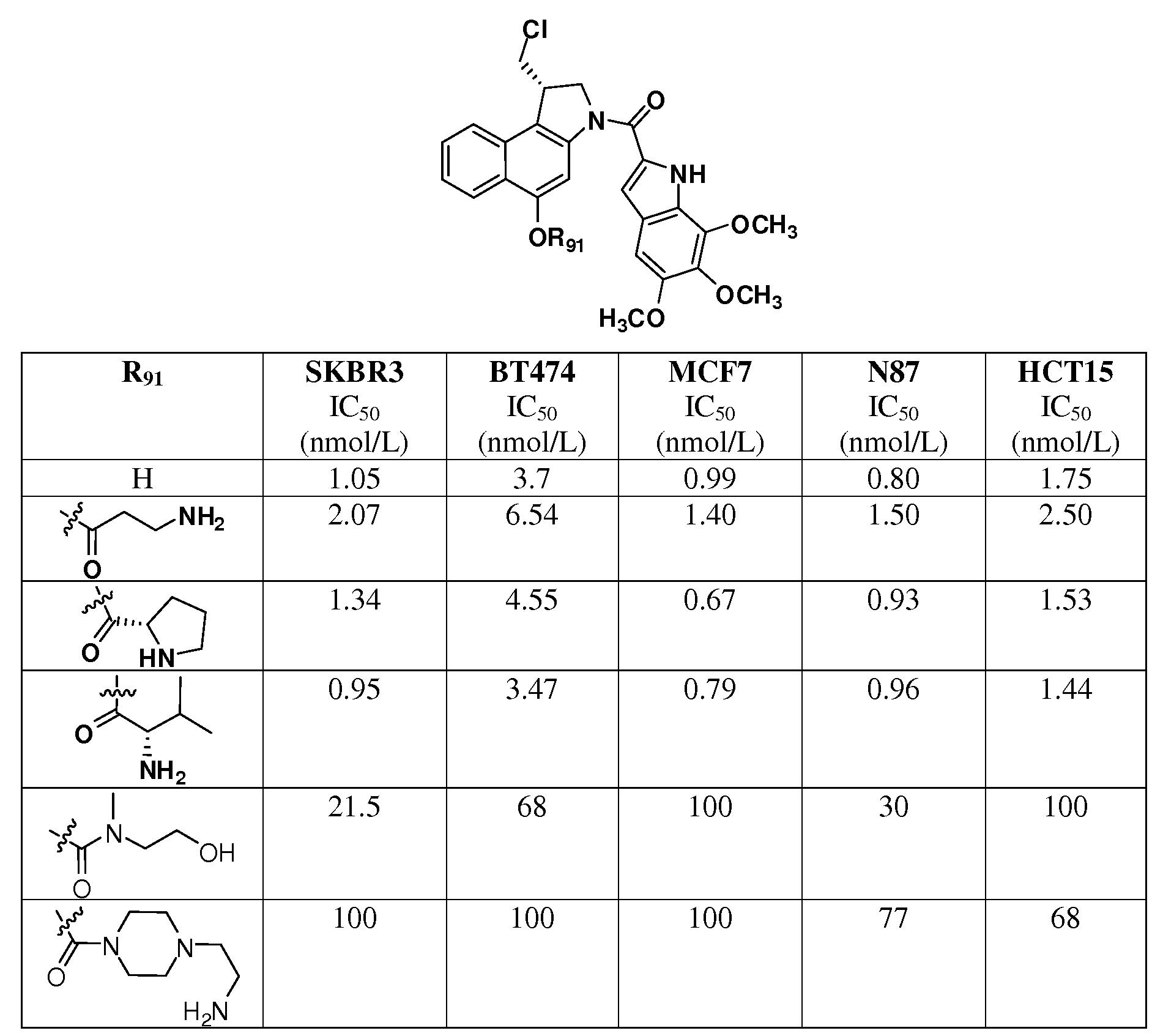 Figure 112014001971018-pct00360