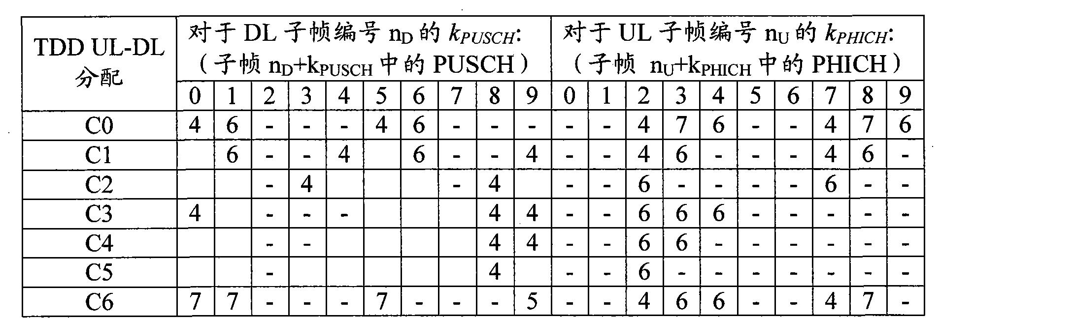 Figure CN101926214BD00081
