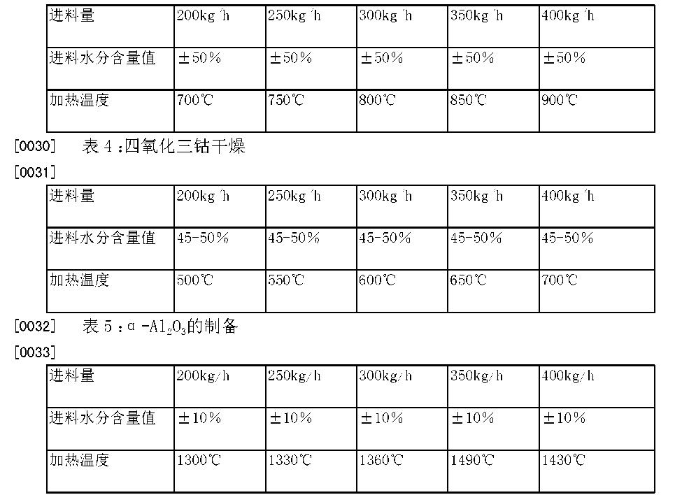 Figure CN103644730BD00072