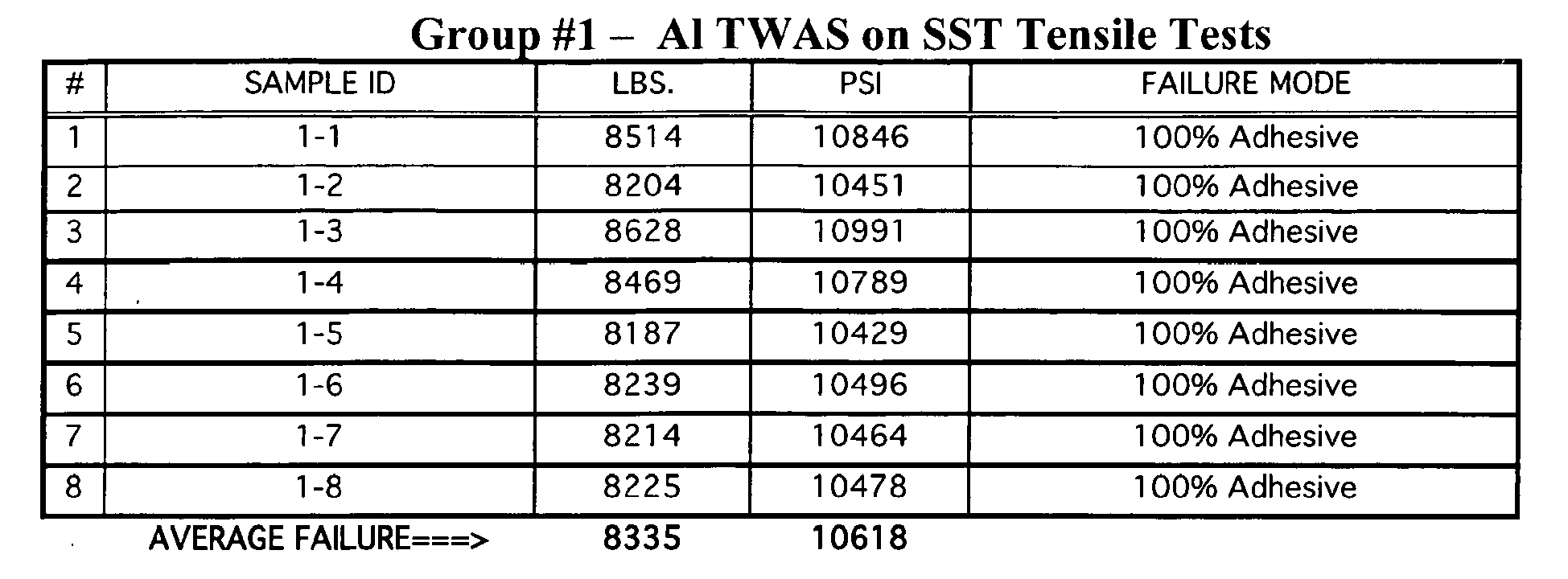EP1749899A1 - Method and apparatus for the application of twin wire