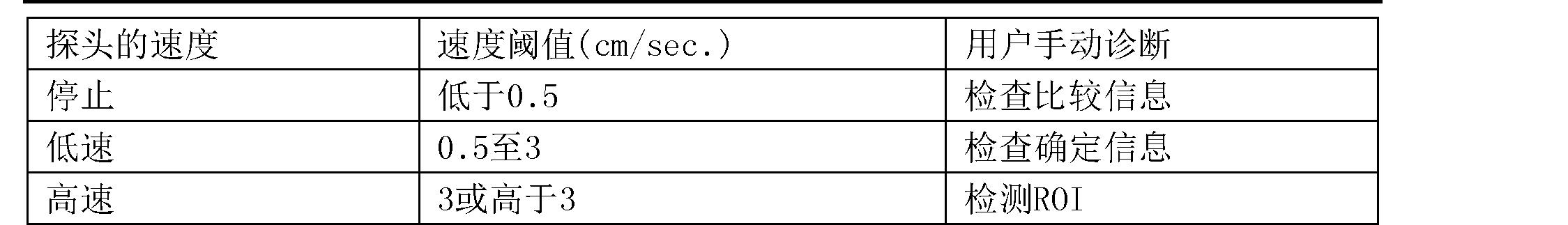 Figure CN105701331AD00101