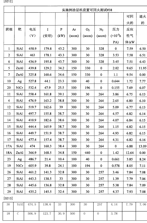 Figure CN101925552BD00351