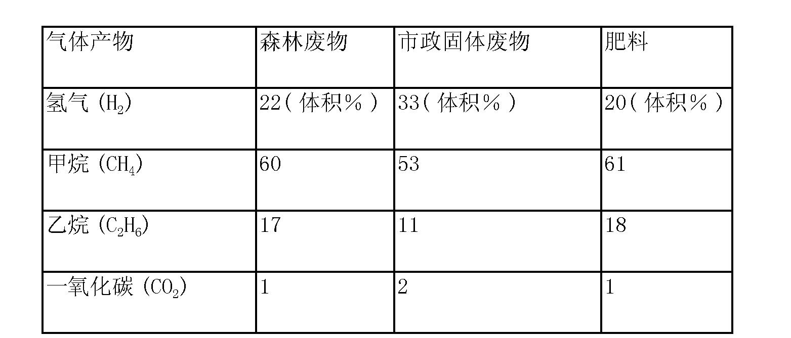 Figure CN103987814AD00101