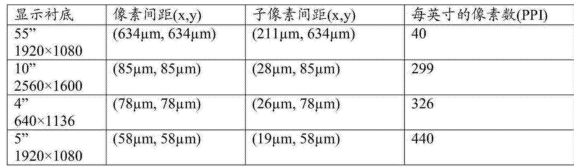Figure CN104919900BD00141
