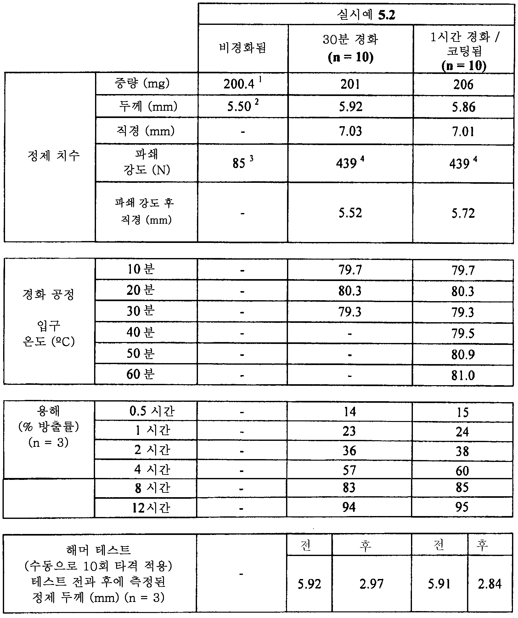 Figure 112011082183604-pat00019