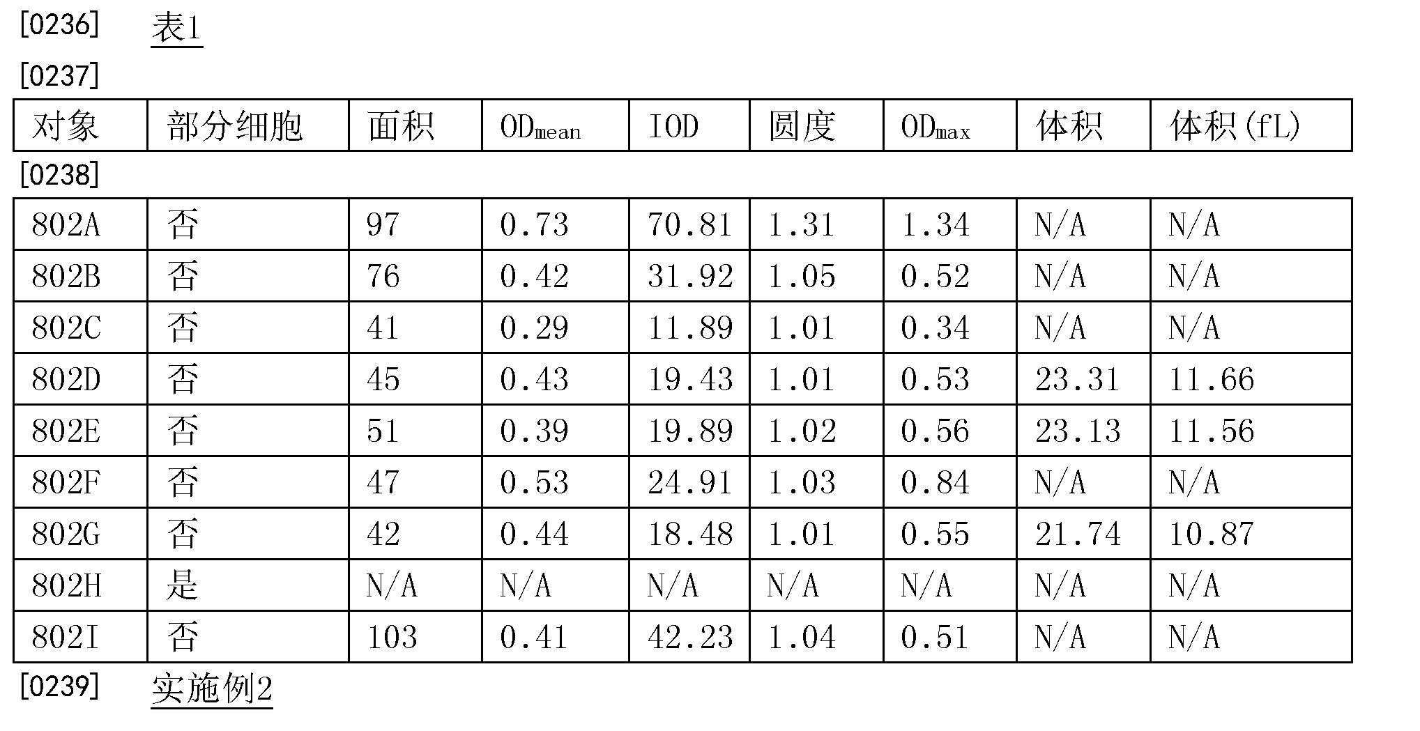 Figure CN104094099BD00311