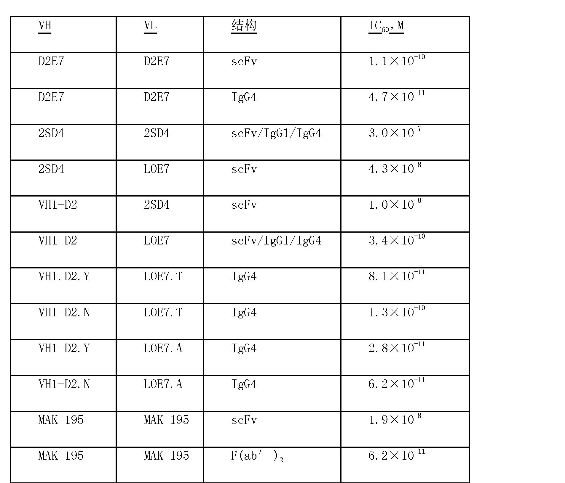 Figure CN1935260BD00341