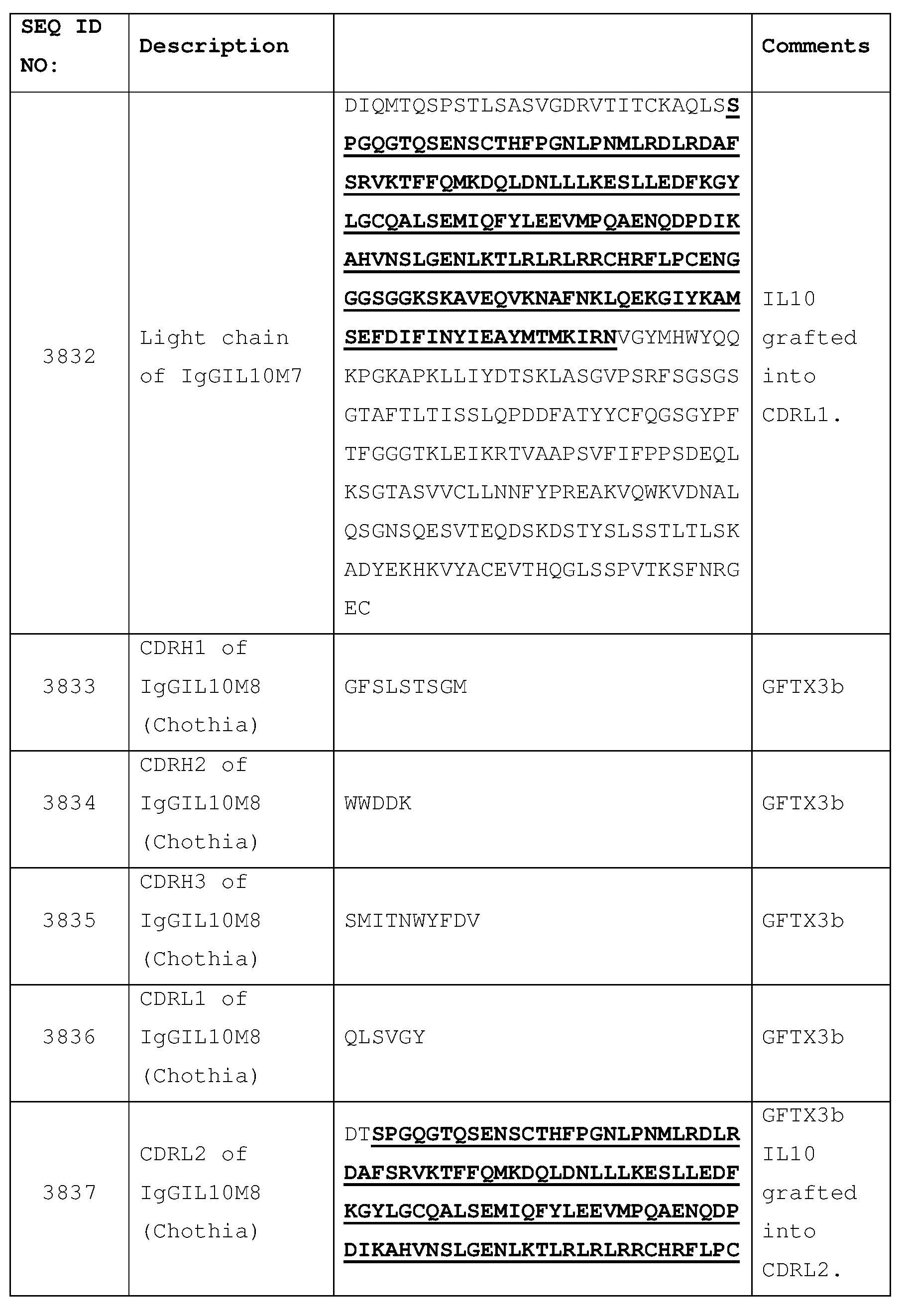 Figure imgf000628_0001