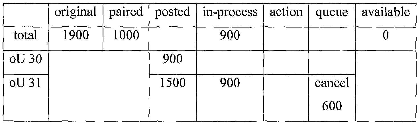 Figure imgf000107_0003