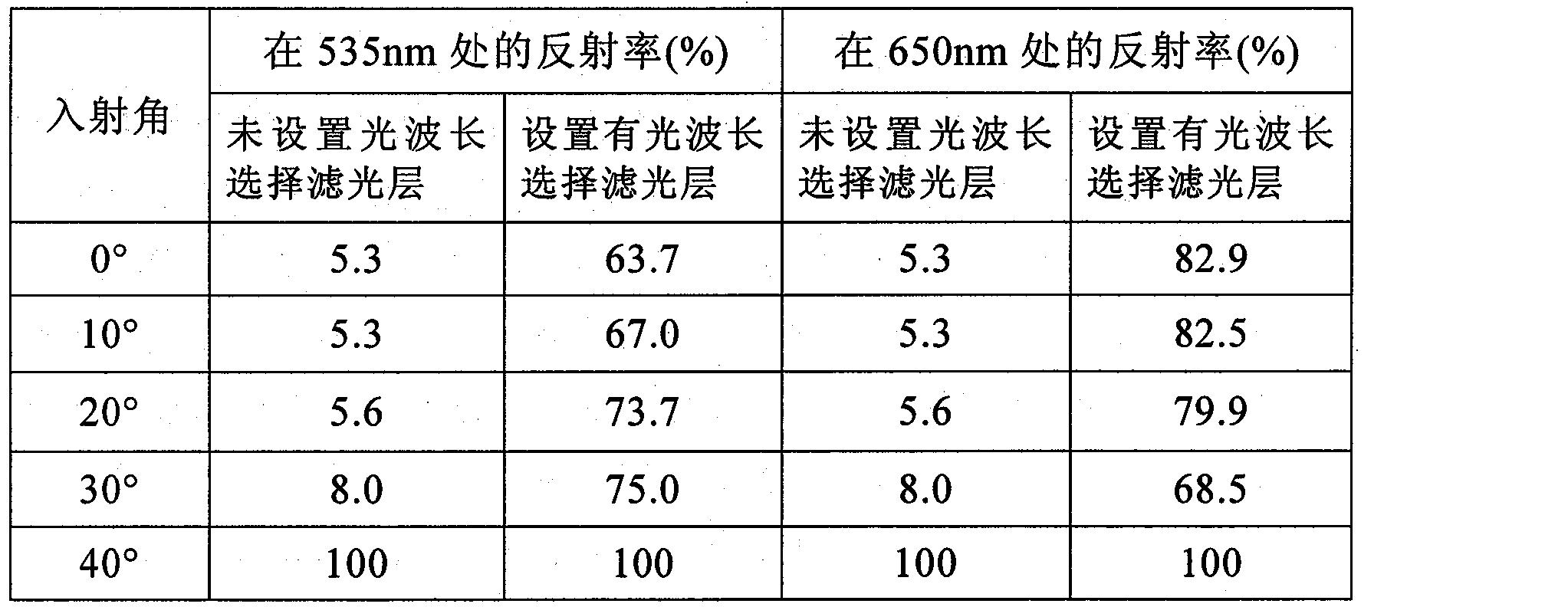 Figure CN101451673BD00111