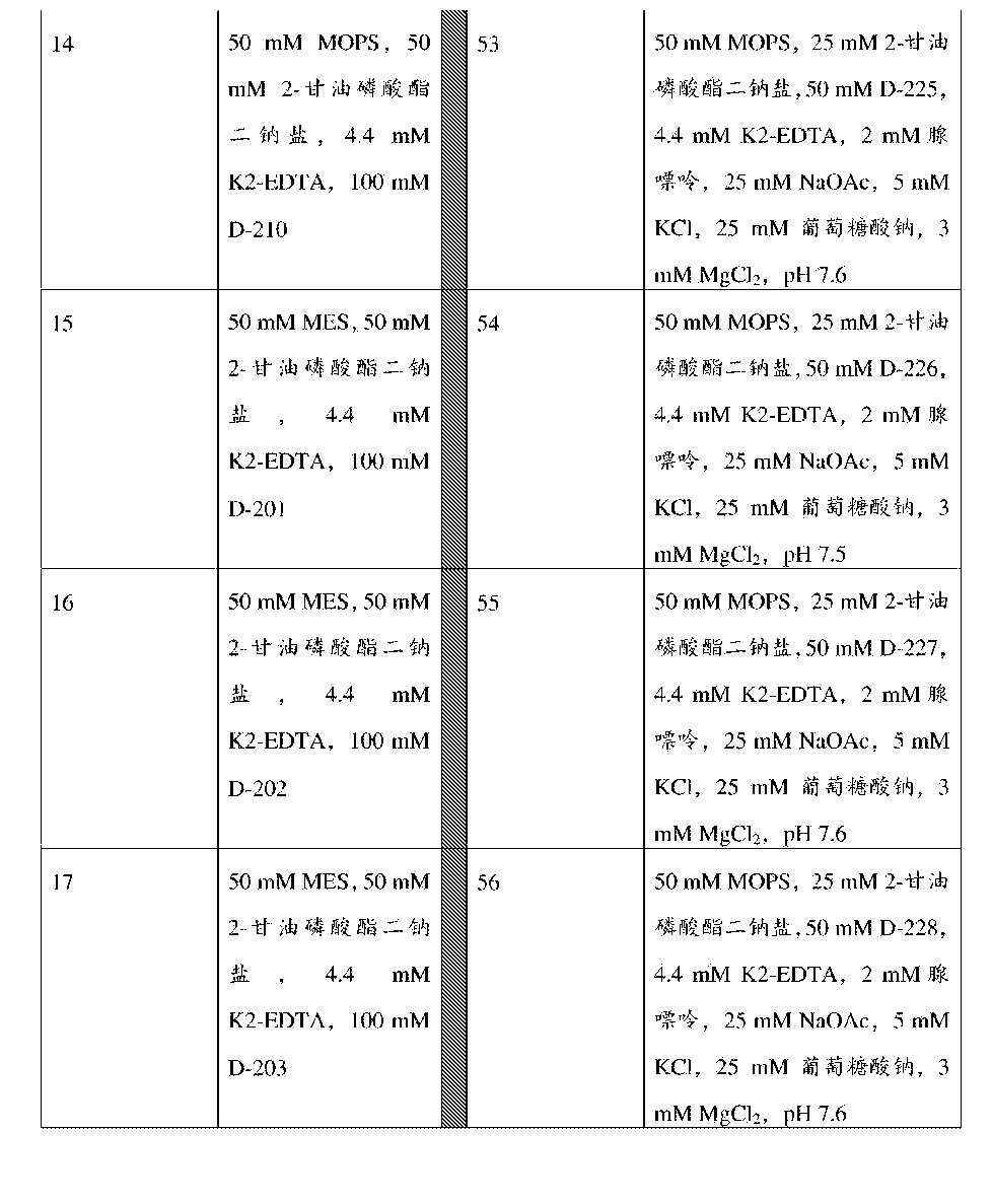 Figure CN106687580AD00201