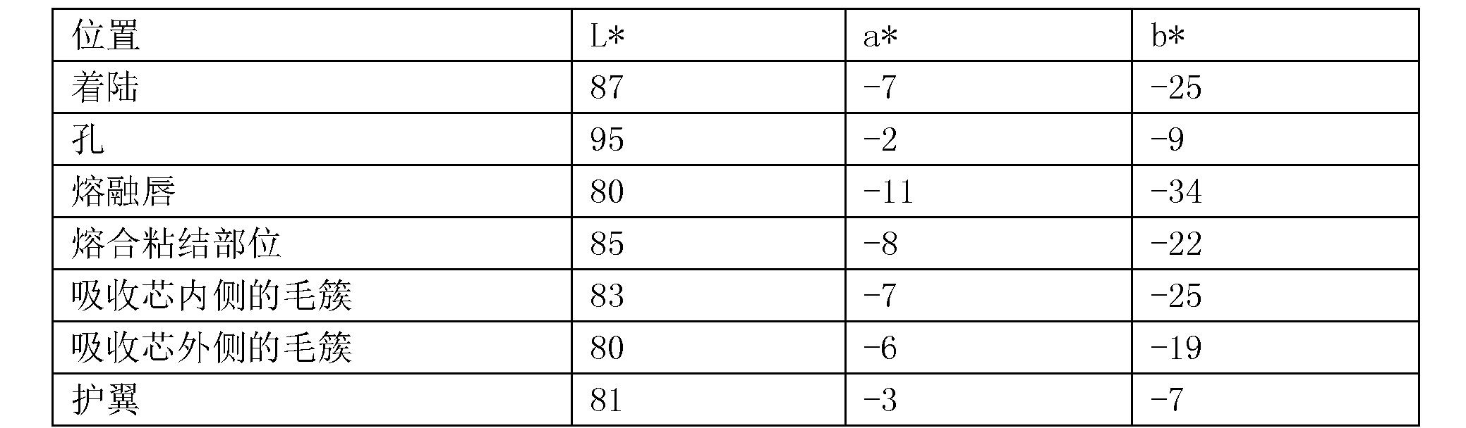 Figure CN107106380AD00483