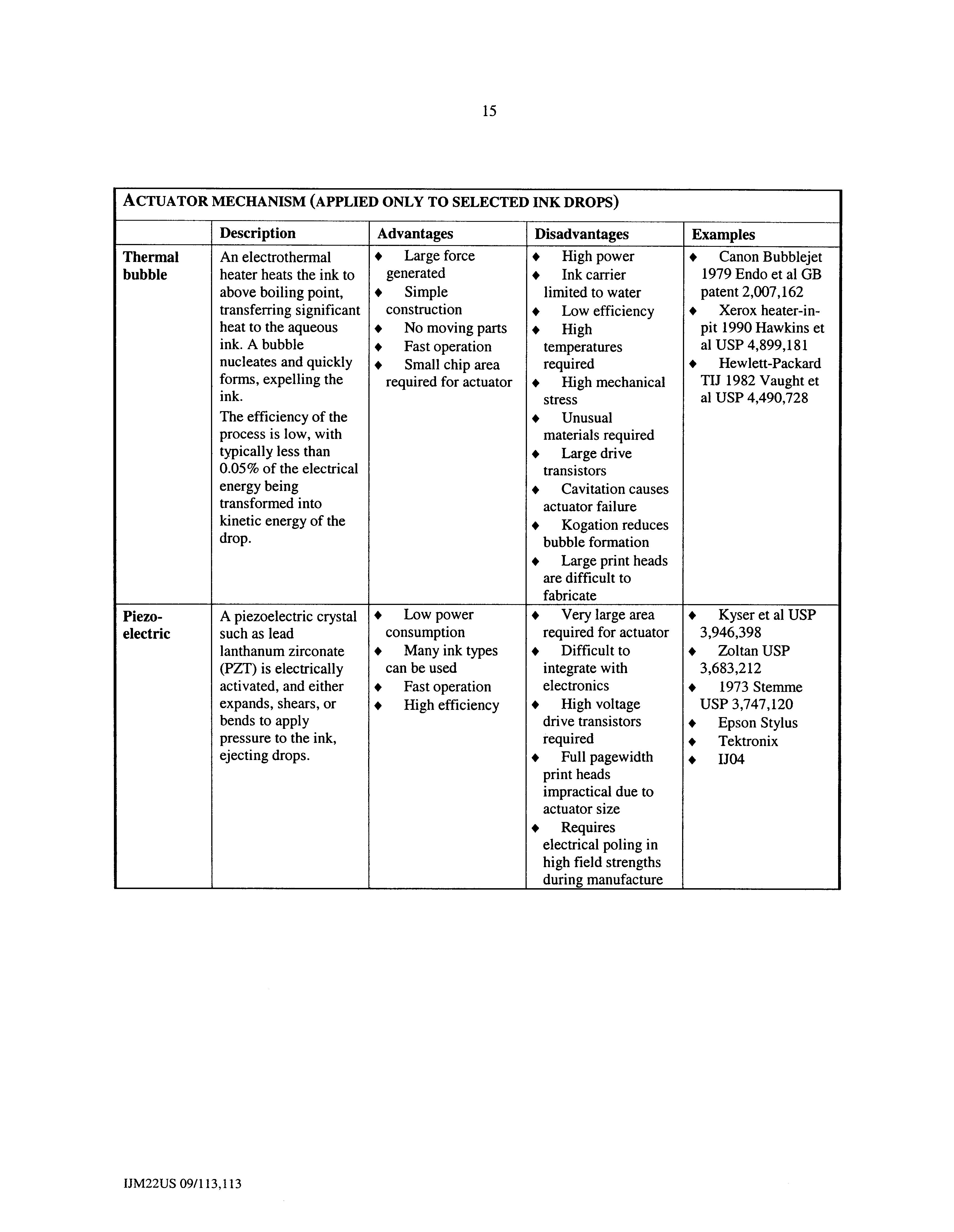 Figure US06231772-20010515-P00001