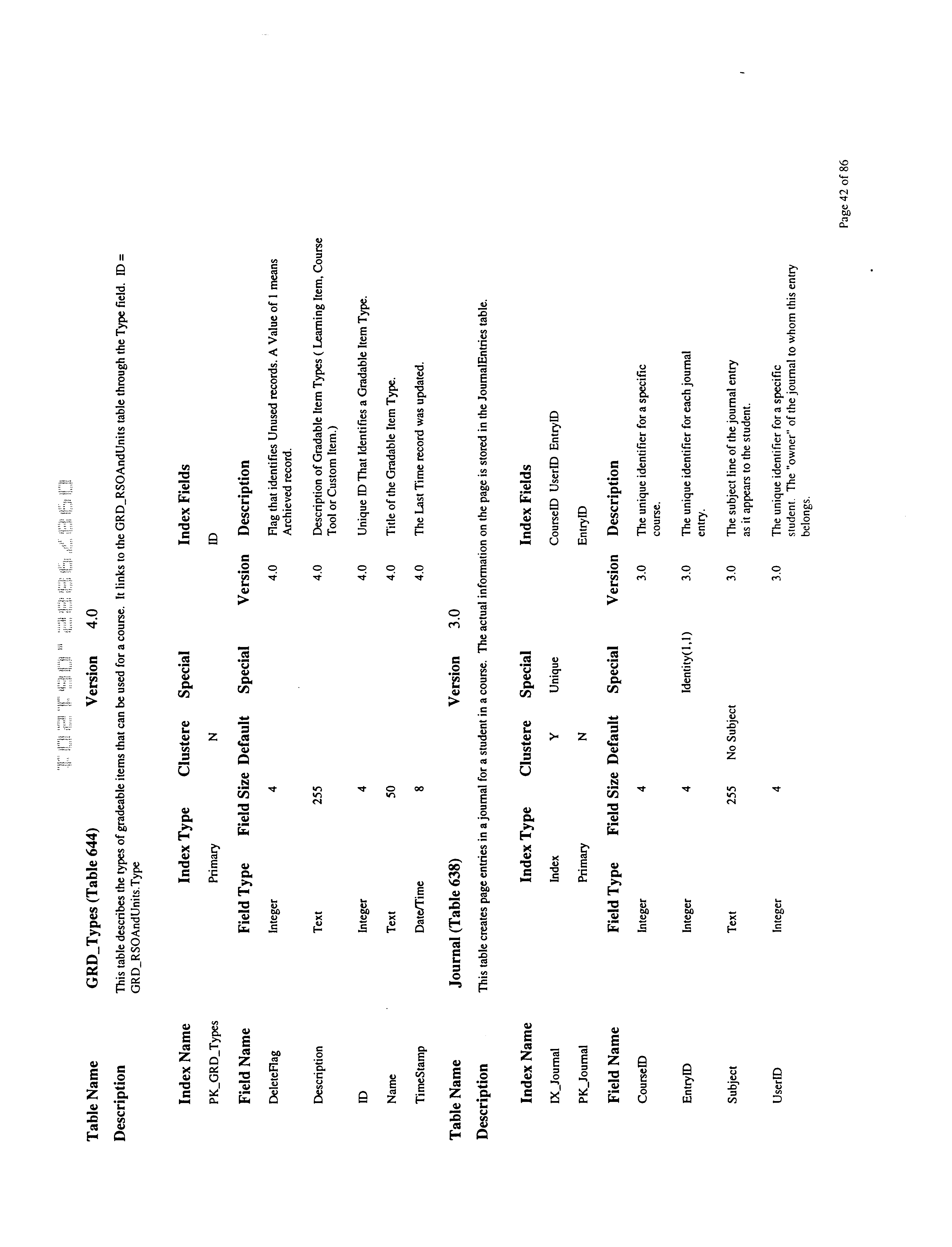 Figure US06674992-20040106-P00042