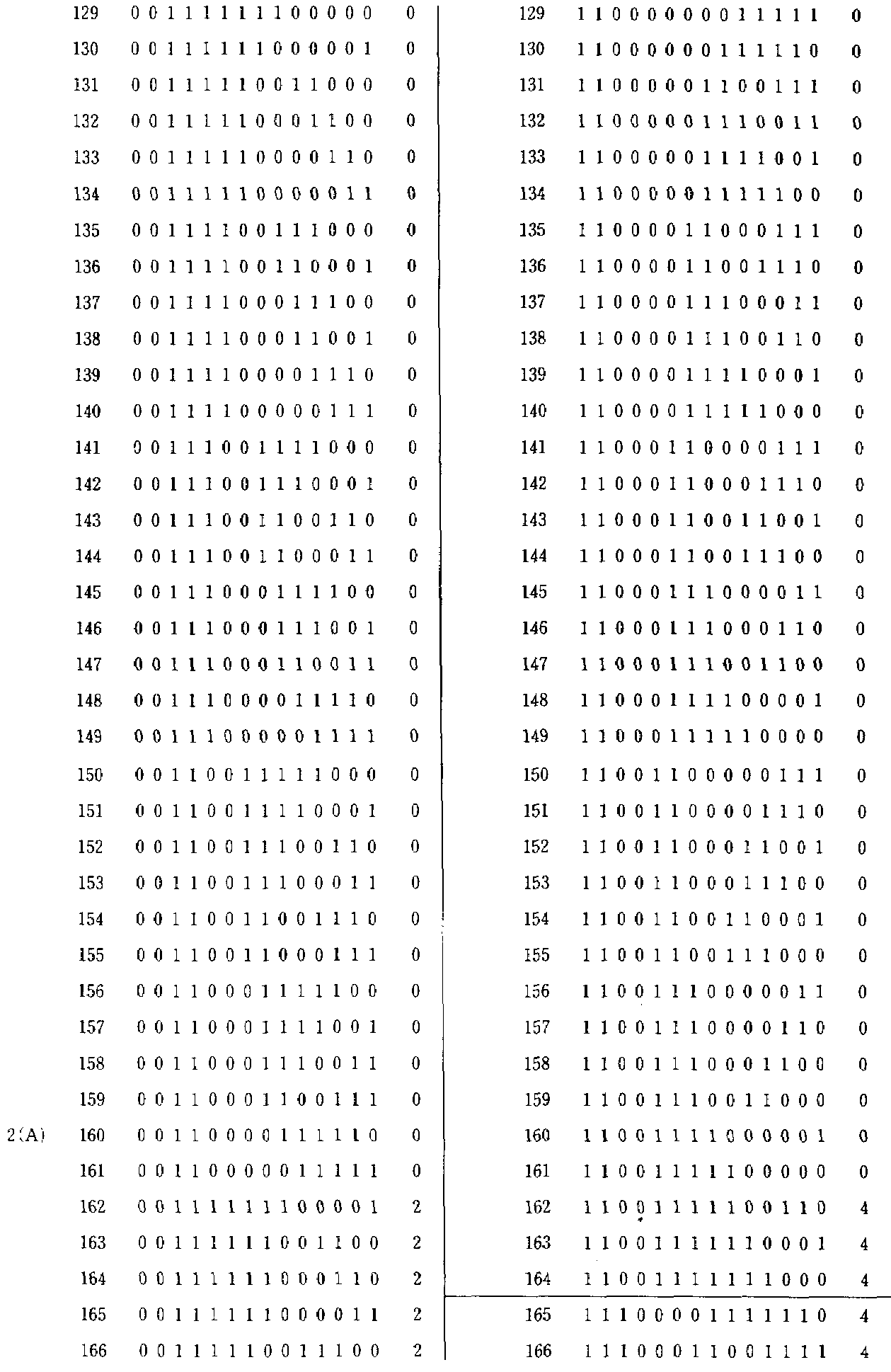 Figure kpo00085