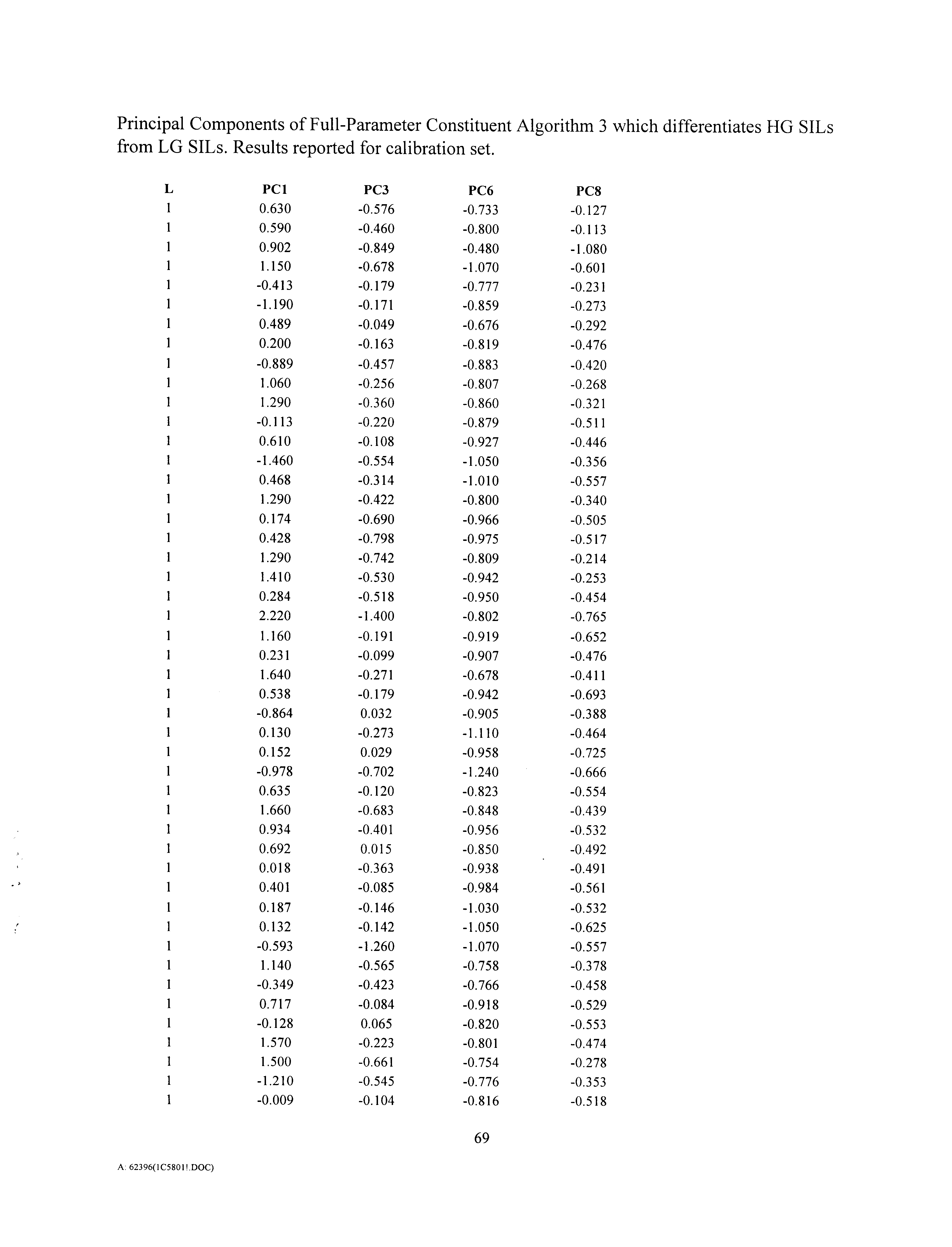 Figure US06258576-20010710-P00009