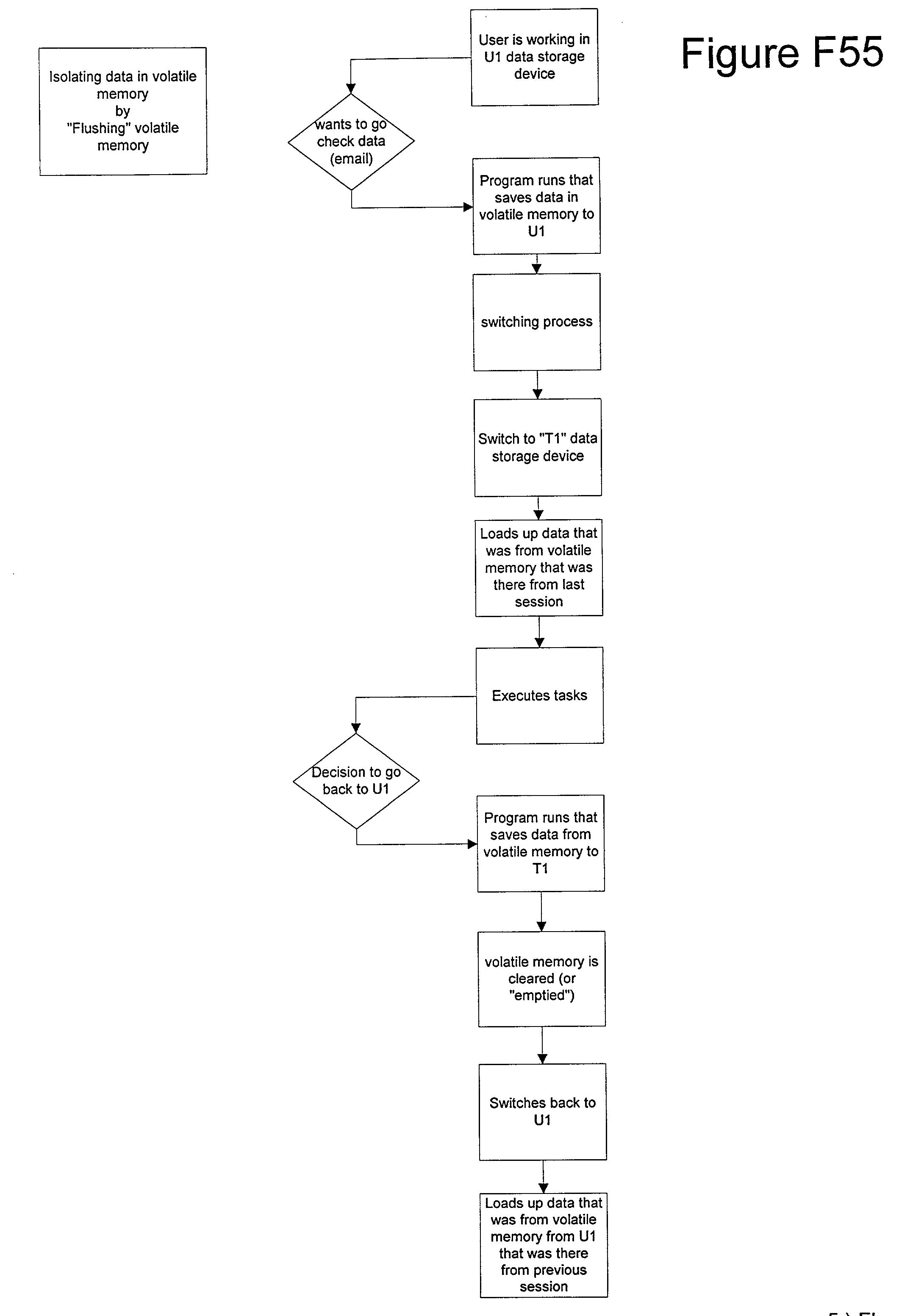Figure US20020188887A1-20021212-P00060