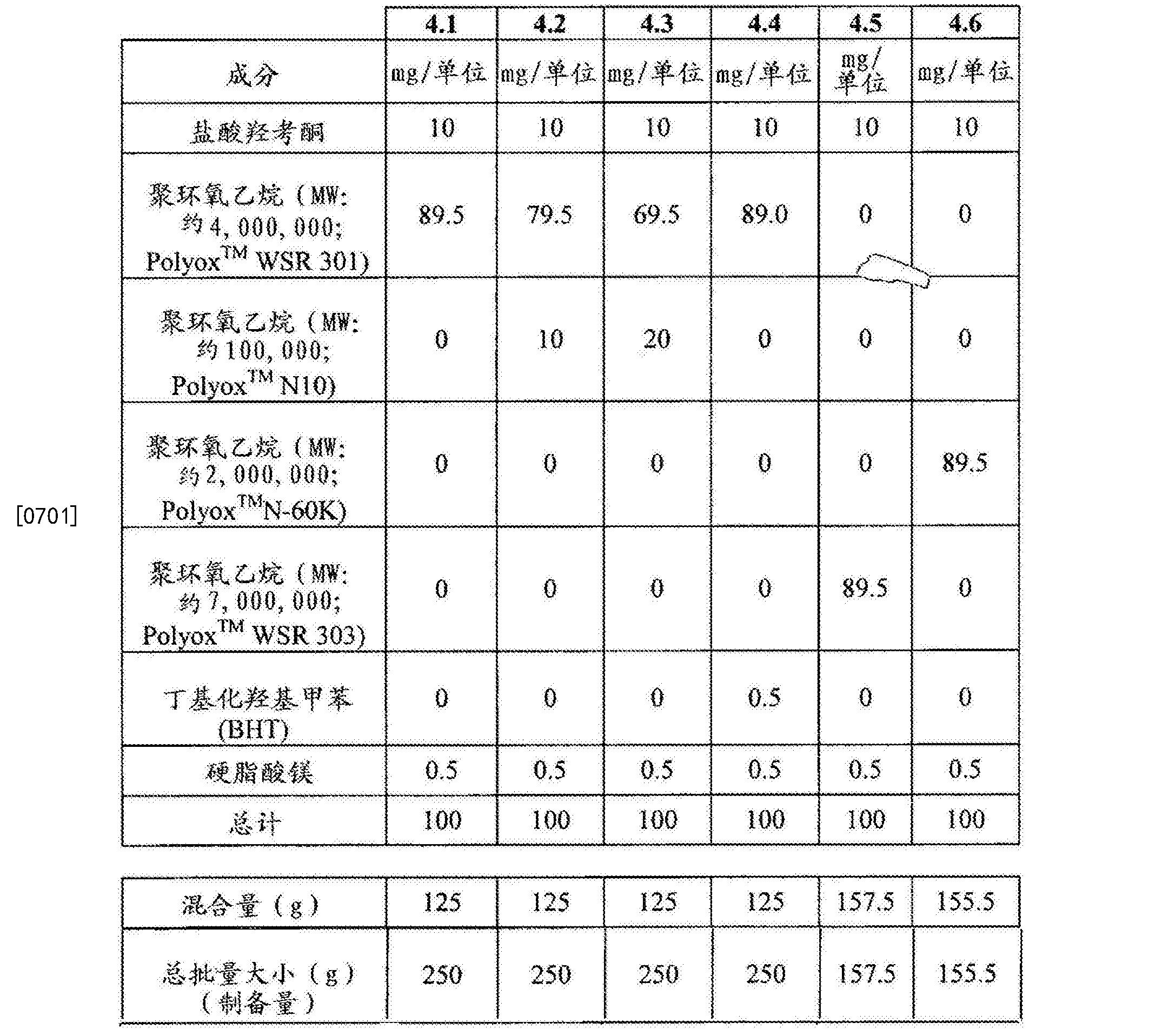 Figure CN102688241BD00521