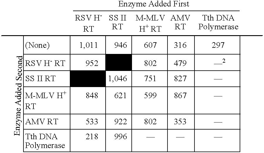 Figure US06835561-20041228-C00001