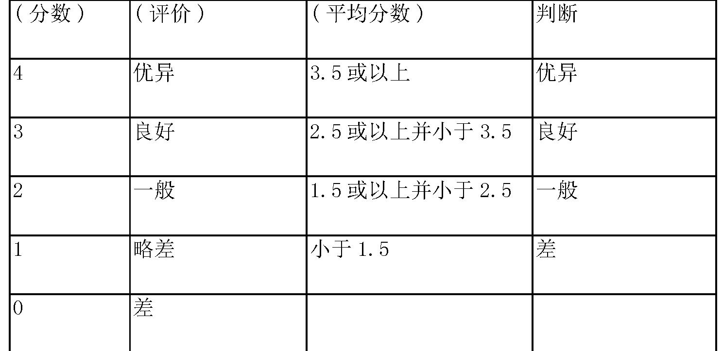 Figure CN105019035AD00081