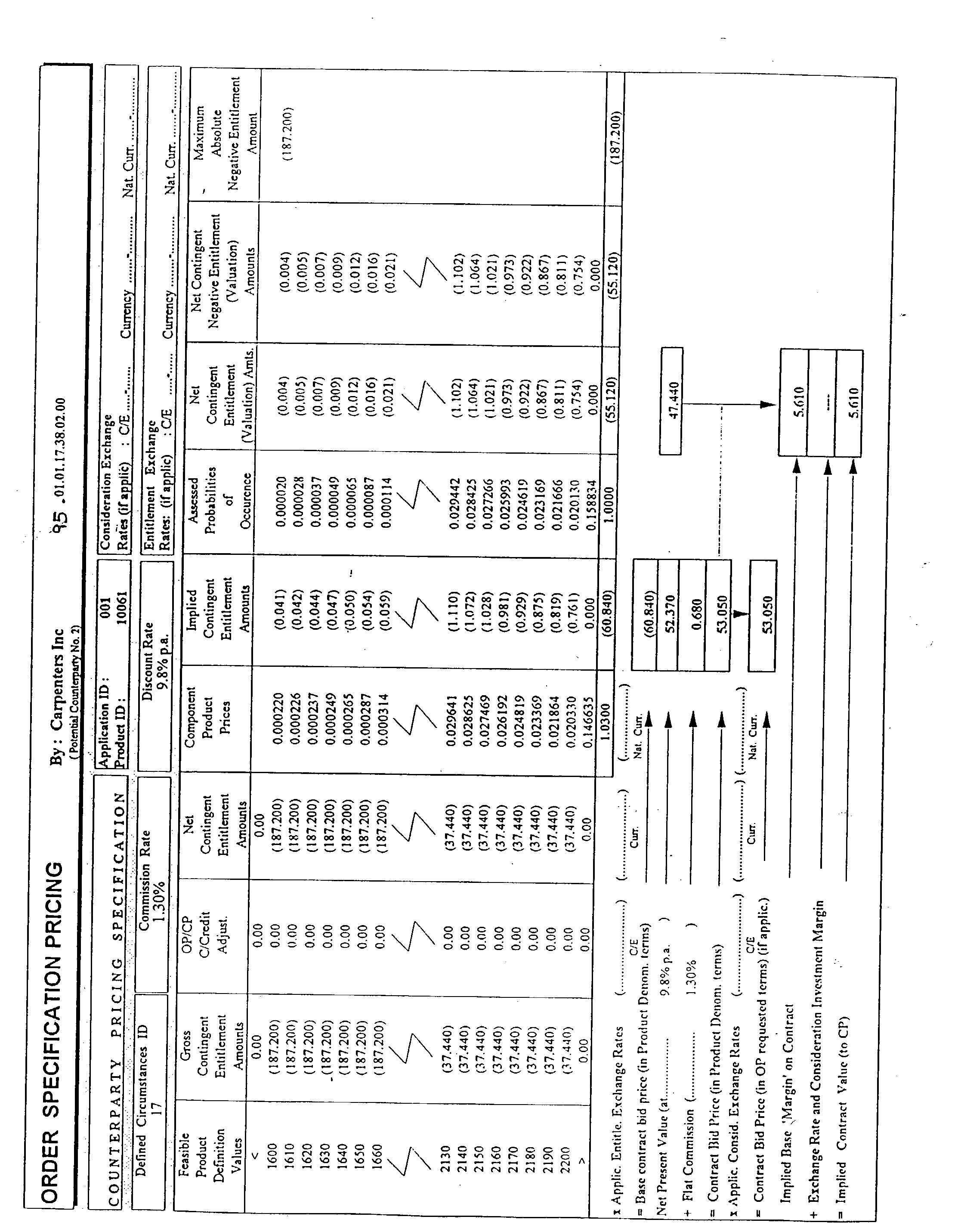 Figure US20030191707A1-20031009-P00066