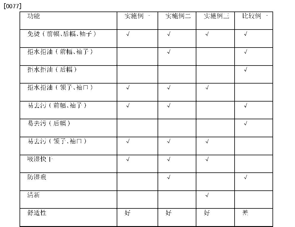 Figure CN102805430BD00141