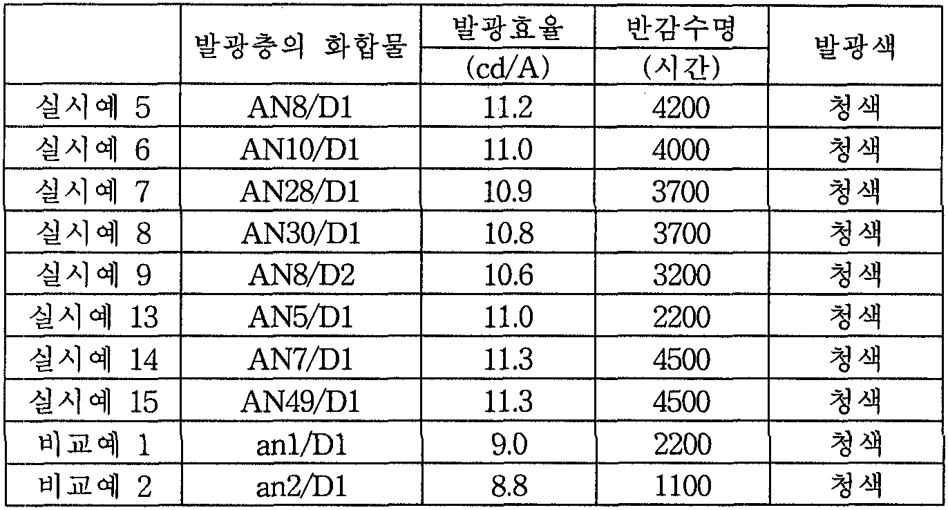 Figure 112005009487096-pct00019